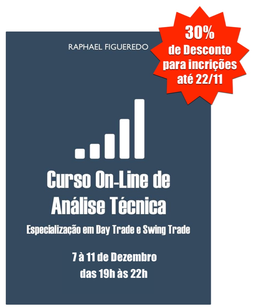 Curso analise tecnica forex
